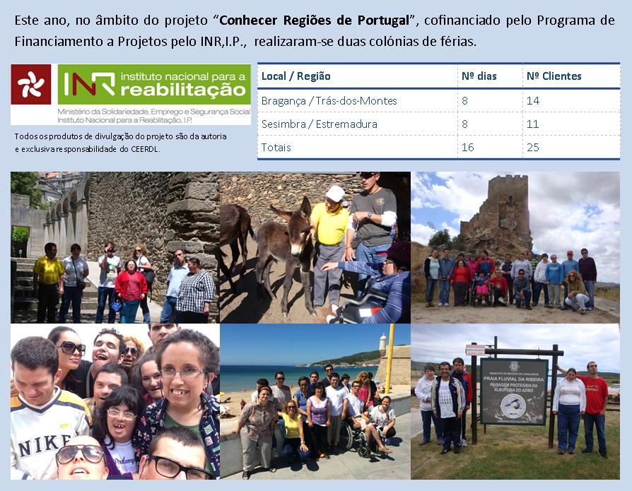 Conhecer Regioes de Portugal 2014 (2)