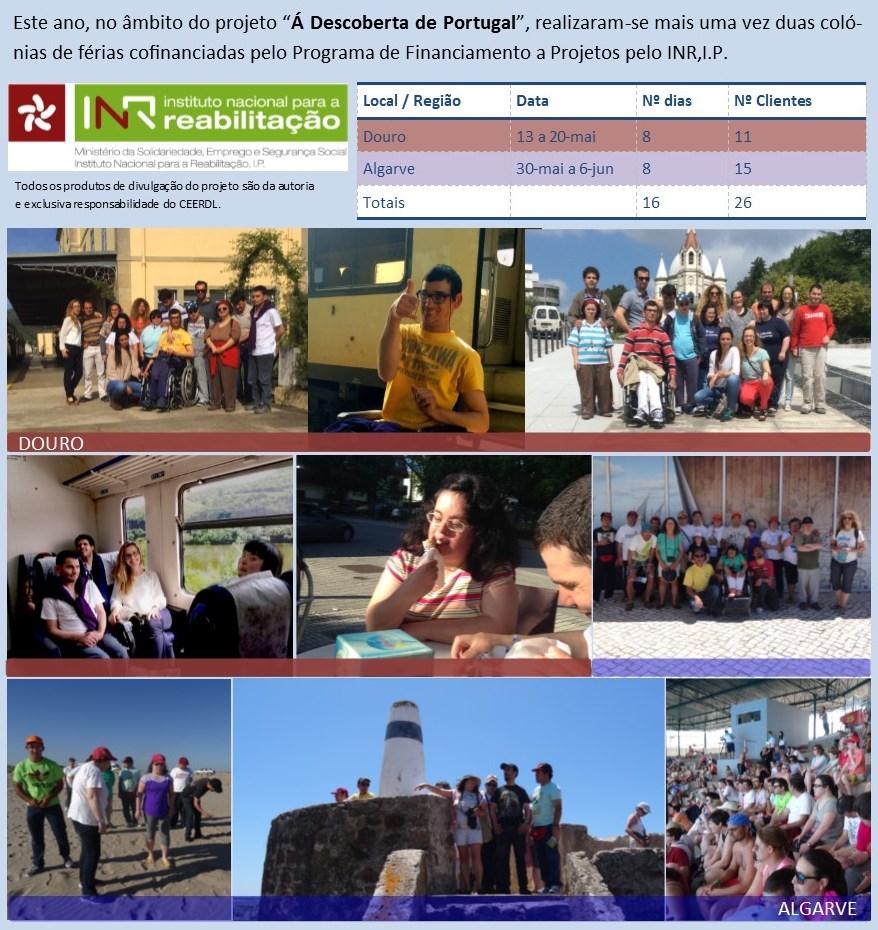 Publicação_Conhecer Regiões de Portugal 2016